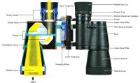 Figure_1_-_Binocular_Construction.jpg