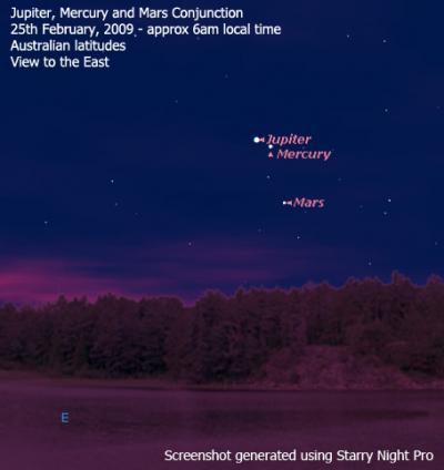 feb25-jupiter+mercury+mars.jpg