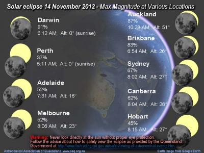 partial-eclipse-australia-new.jpg
