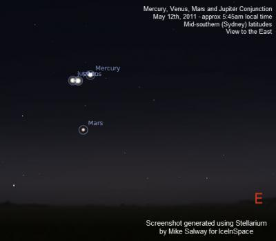 2011-may12-jupiter+mercury+mars+venus.jpg