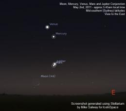 2011-may02-moon+jupiter+mercury+mars+venus.jpg