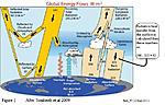 Click image for larger version  Name:Trenberth et al 2009-Earth energy balance.jpg Views:10 Size:83.7 KB ID:270423