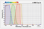 Click image for larger version  Name:astronomik-lrgb-typ2c_trans.png Views:3 Size:91.2 KB ID:274166